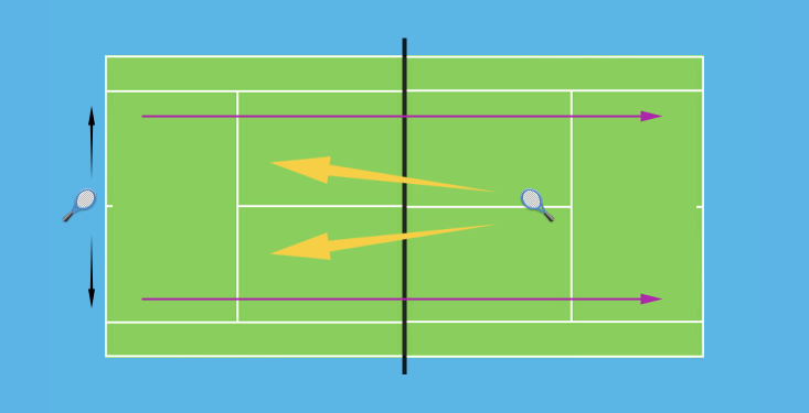 down-the-line warmup drill for tennis