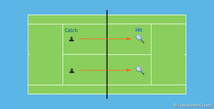 throw hit and catch kids tennis drill