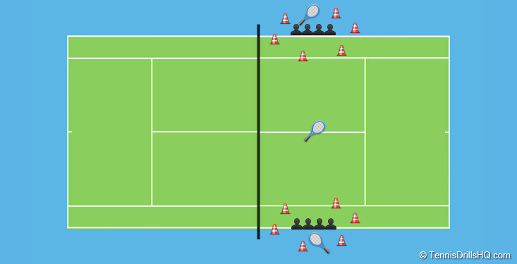 rob the nest warm up drill tennis
