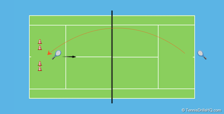 tennis drill lob and approach shot